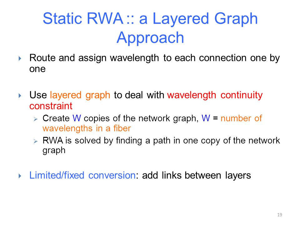 Static RWA :: a Layered Graph Approach