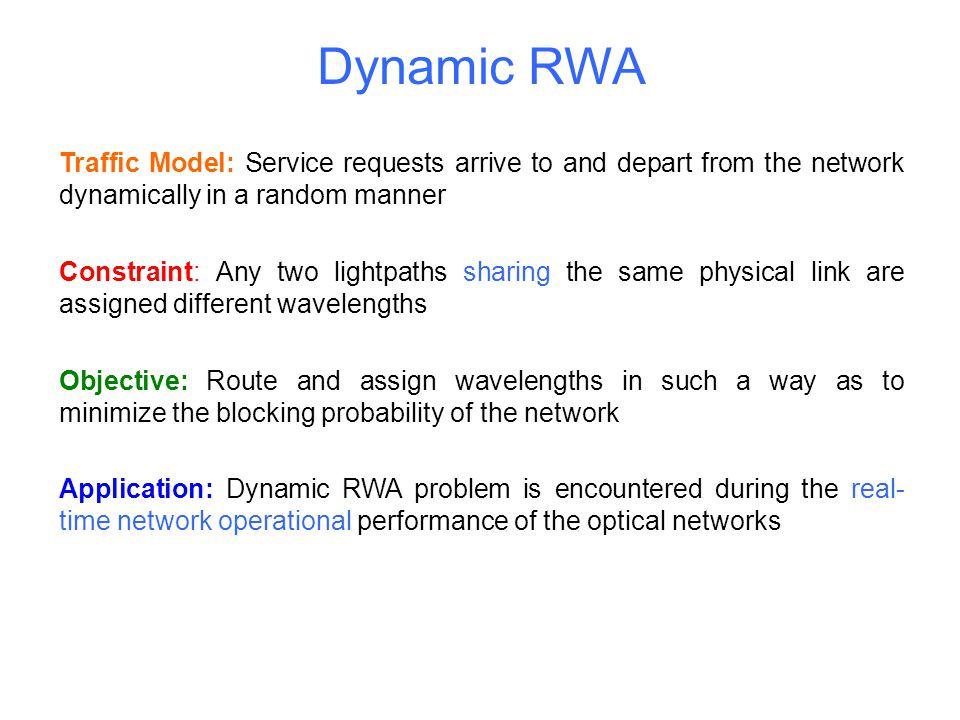 Dynamic RWA