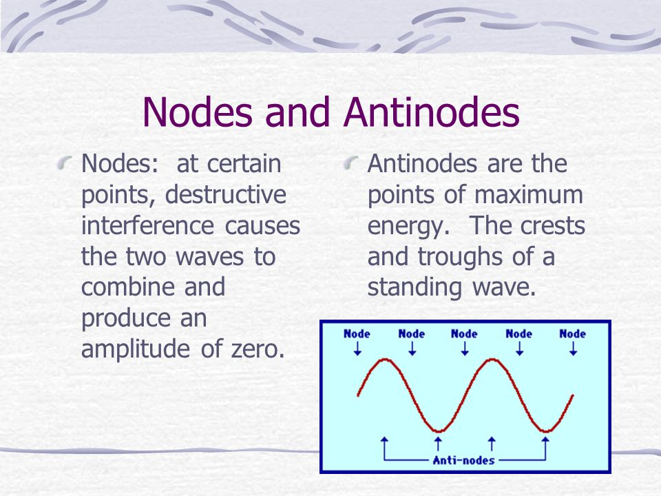 Nodes and Antinodes Nodes: at certain points, destructive interference causes the two waves to combine and produce an amplitude of zero.
