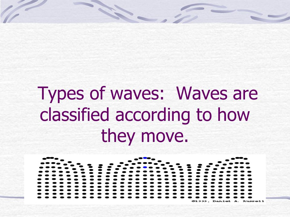 Types of waves: Waves are classified according to how they move.