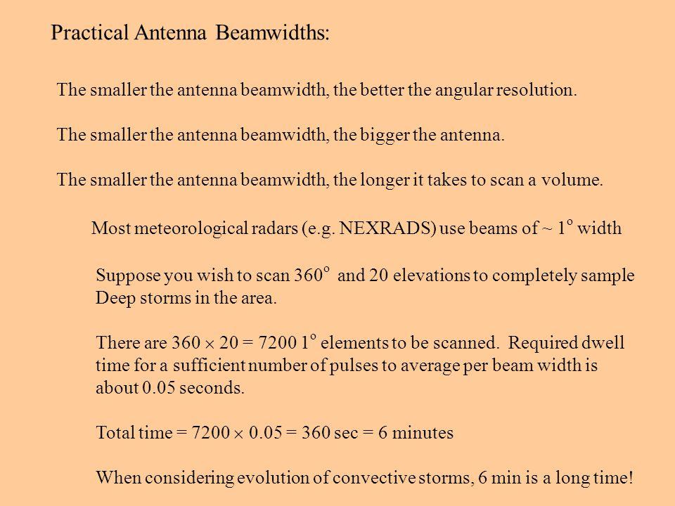Practical Antenna Beamwidths: