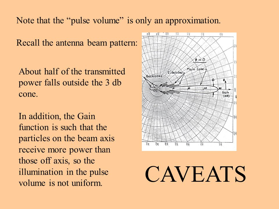 CAVEATS Note that the pulse volume is only an approximation.