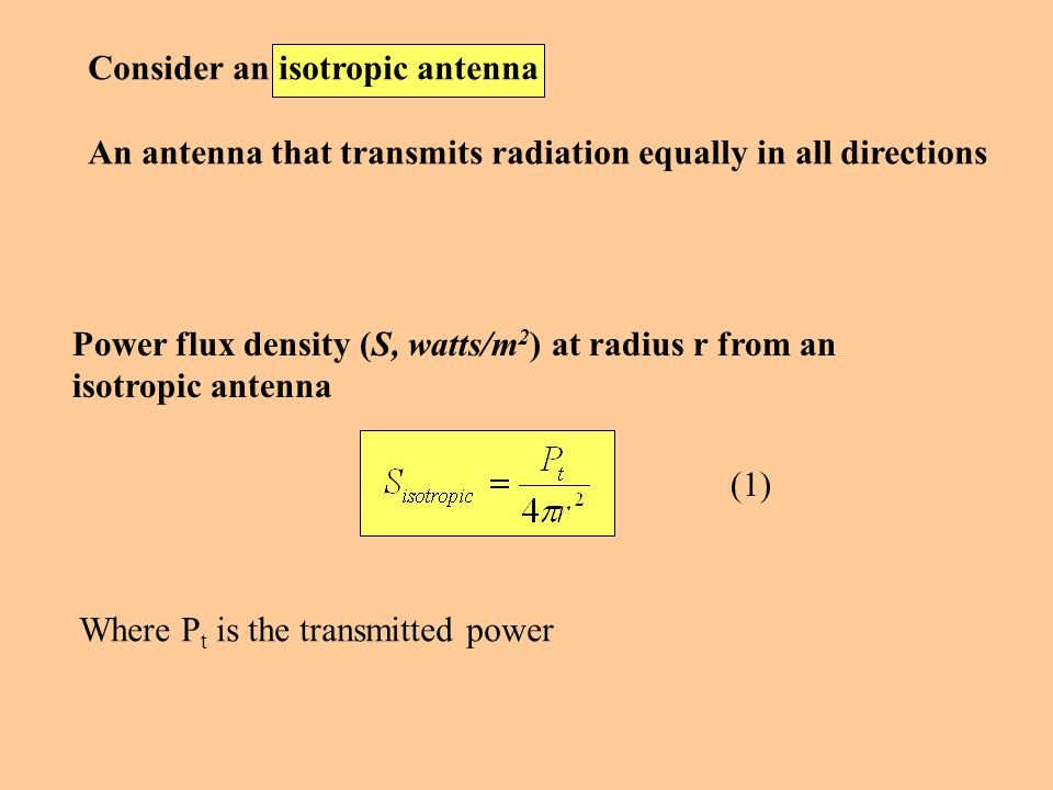 Consider an isotropic antenna