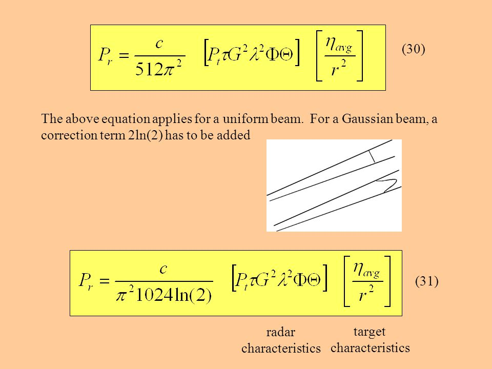 (30) The above equation applies for a uniform beam. For a Gaussian beam, a correction term 2ln(2) has to be added.