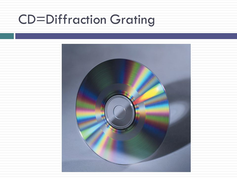 CD=Diffraction Grating