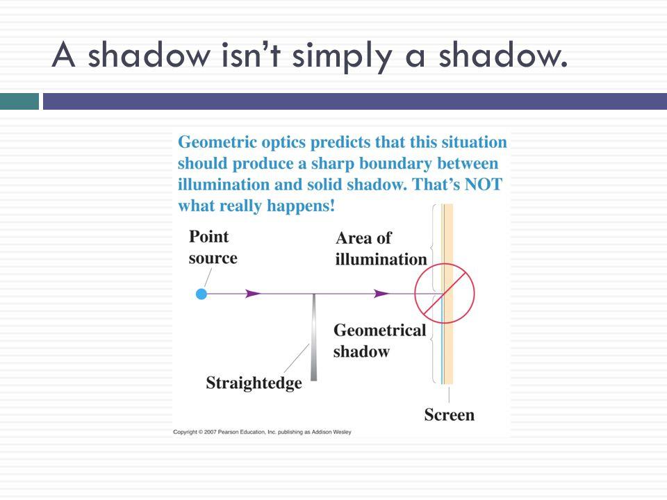 A shadow isn't simply a shadow.