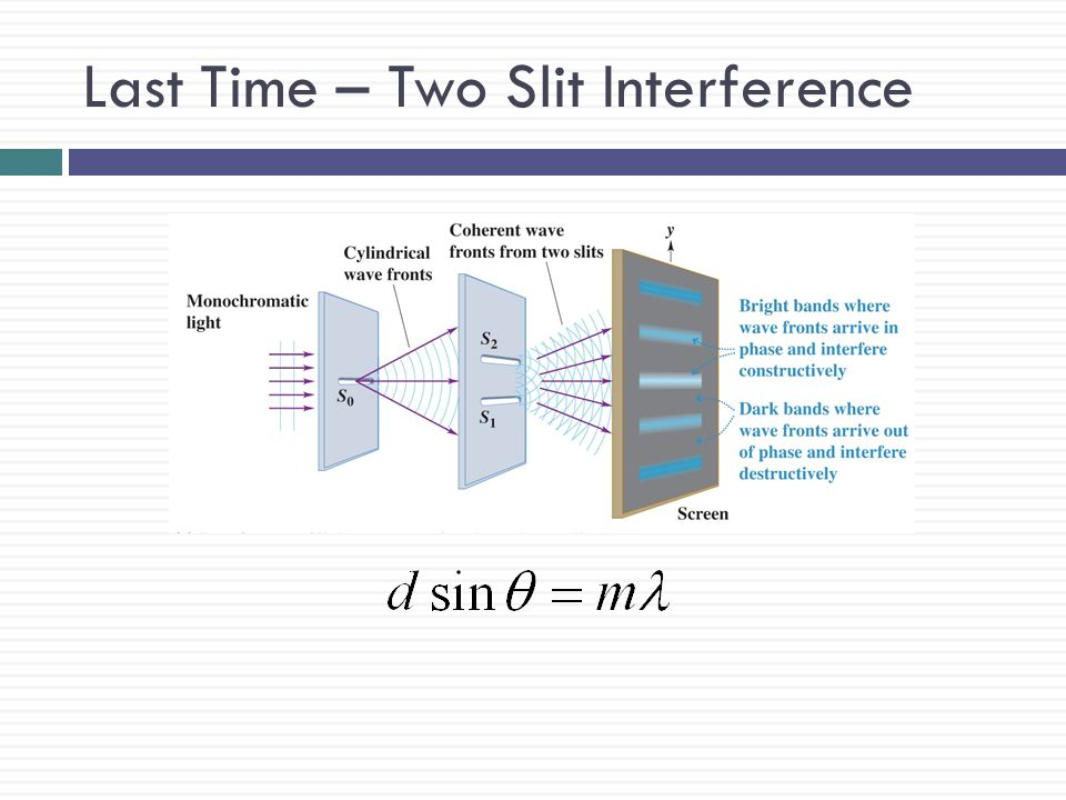 Last Time – Two Slit Interference