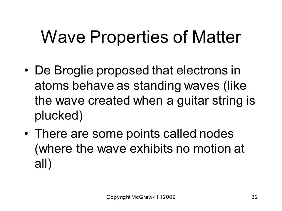 Wave Properties of Matter