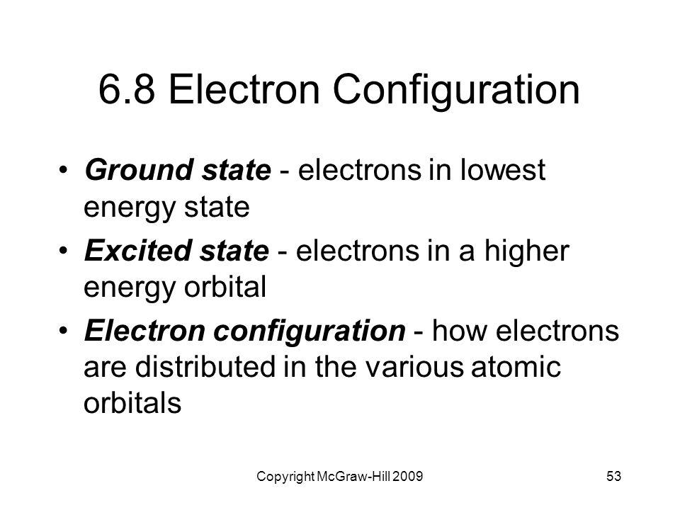 6.8 Electron Configuration