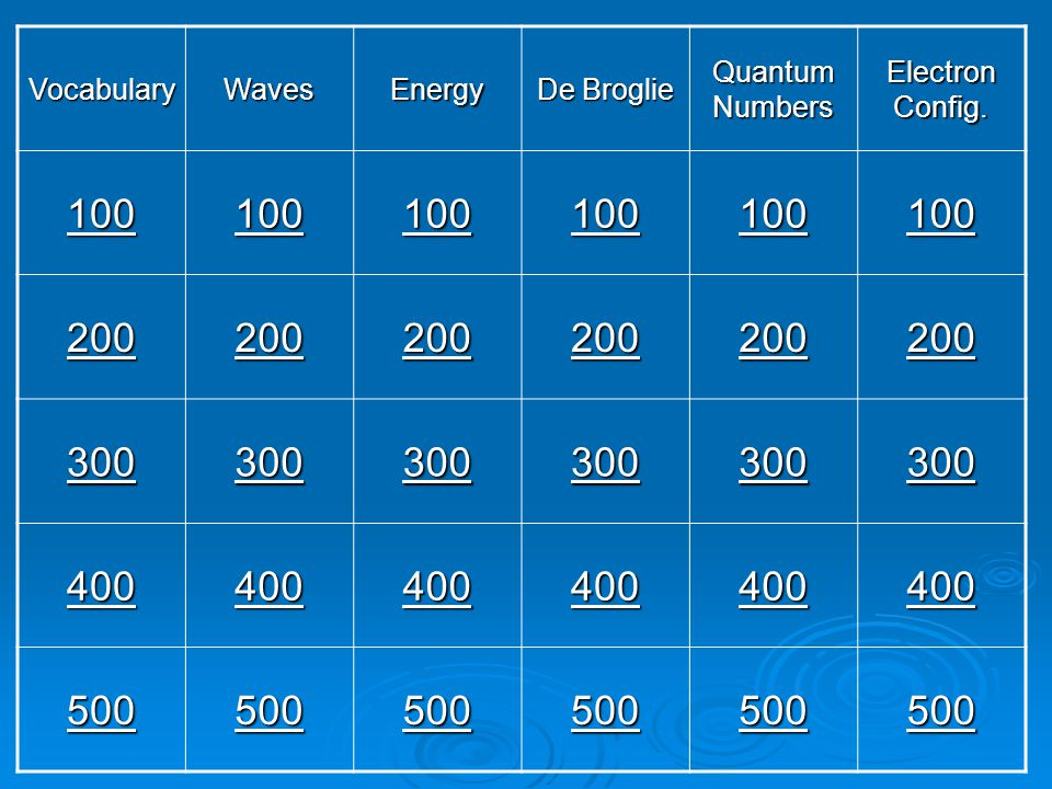 100 200 300 400 500 Vocabulary Waves Energy De Broglie Quantum Numbers