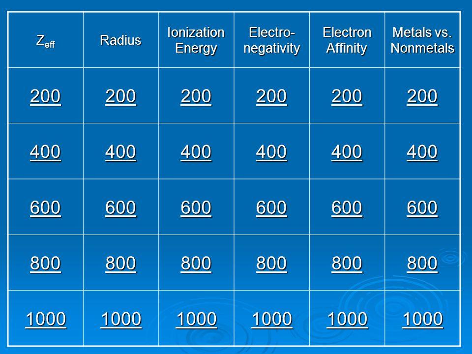 200 400 600 800 1000 Zeff Radius Ionization Energy Electro-negativity