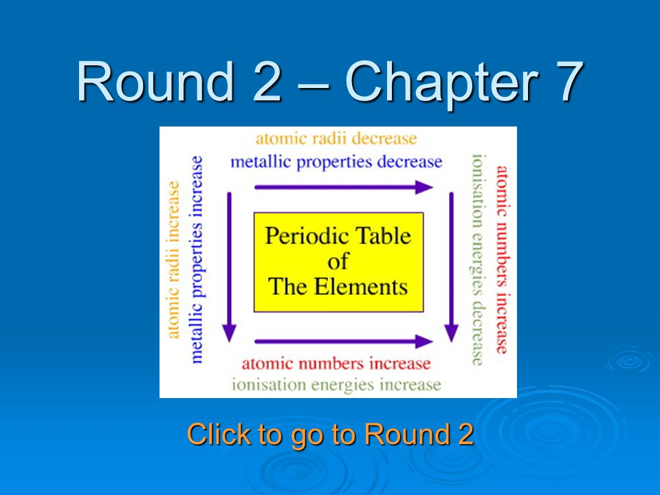 Round 2 – Chapter 7 Click to go to Round 2