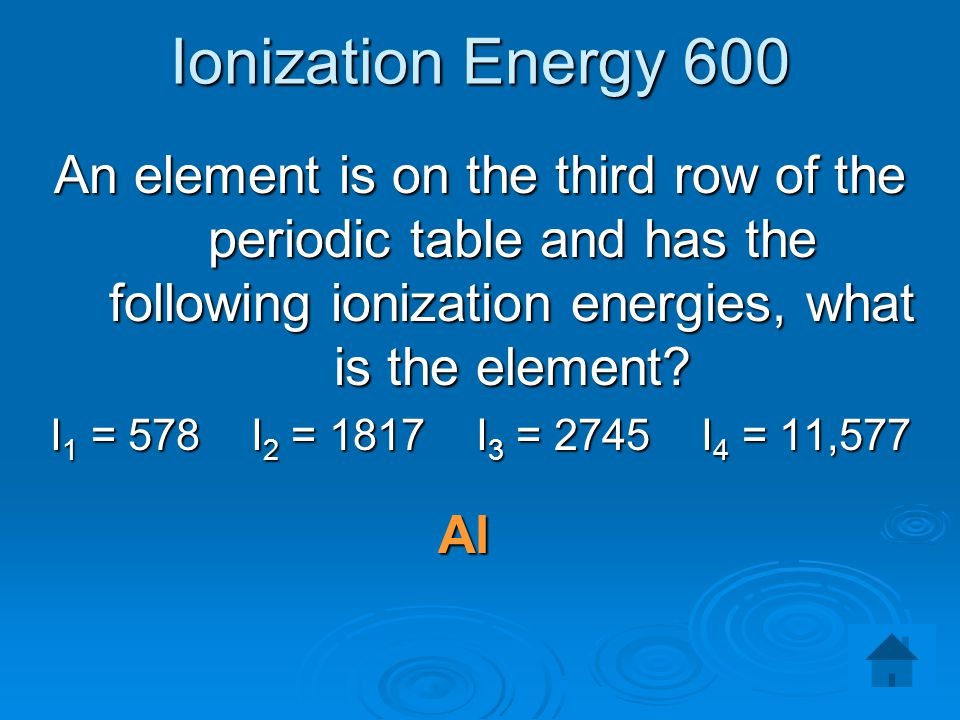 Ionization Energy 600 An element is on the third row of the periodic table and has the following ionization energies, what is the element