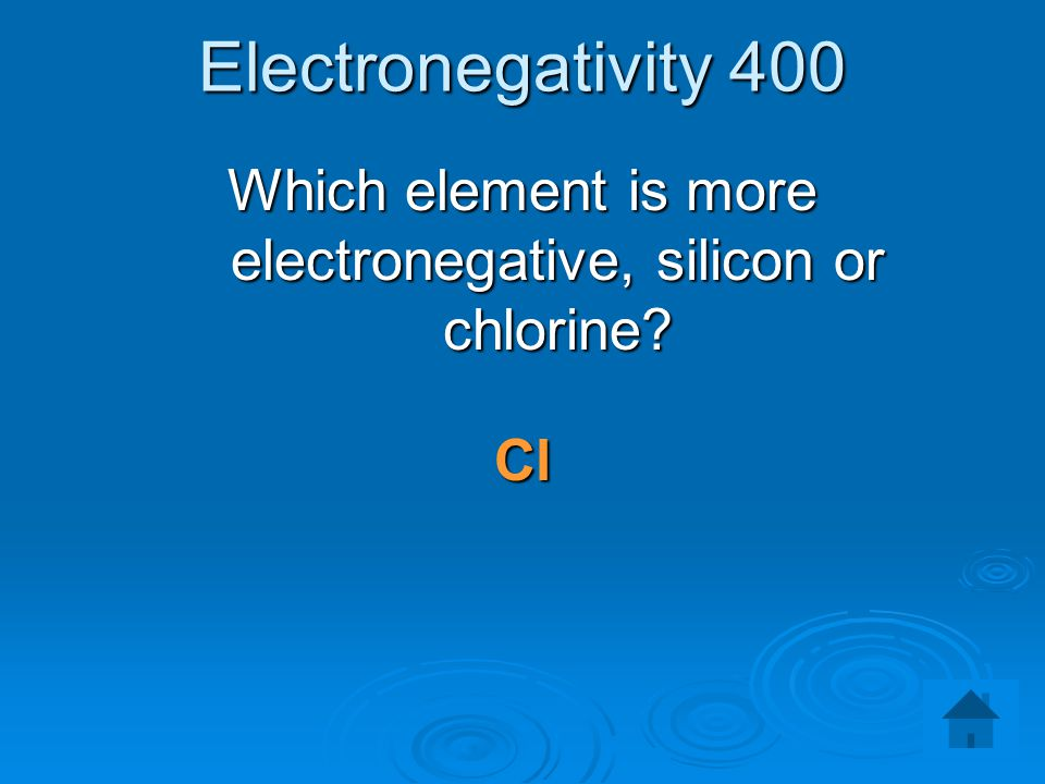 Which element is more electronegative, silicon or chlorine