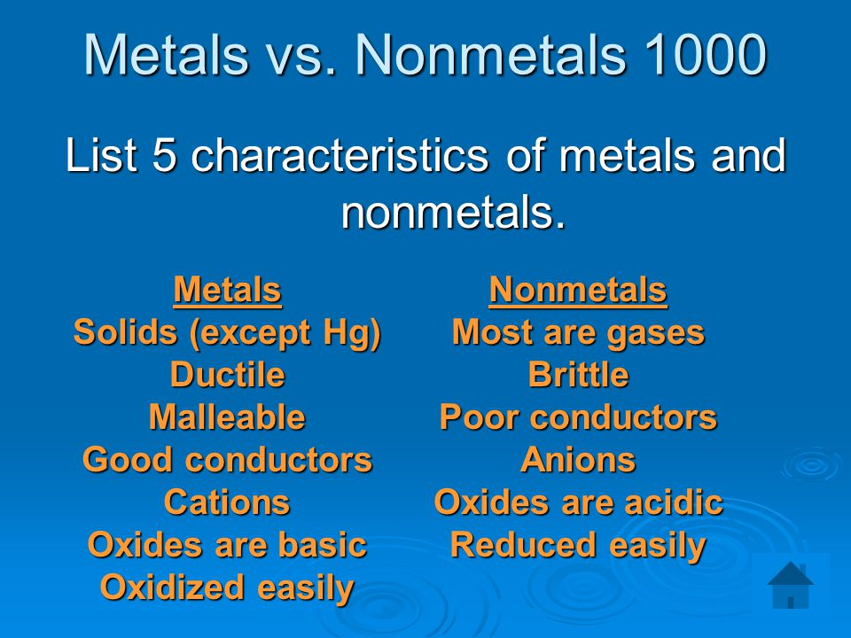 List 5 characteristics of metals and nonmetals.