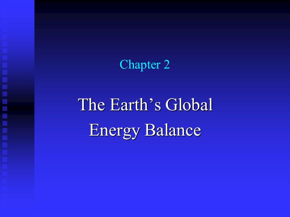 The Earth's Global Energy Balance