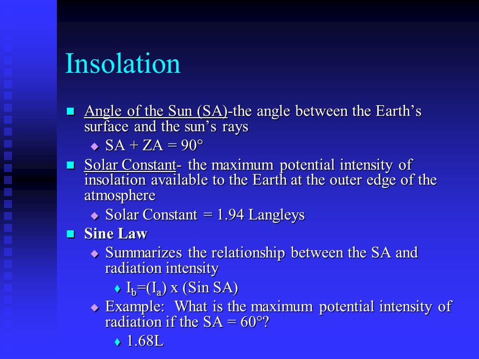 Insolation Angle of the Sun (SA)-the angle between the Earth's surface and the sun's rays. SA + ZA = 90°