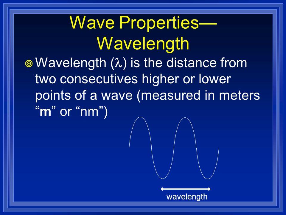 Wave Properties—Wavelength