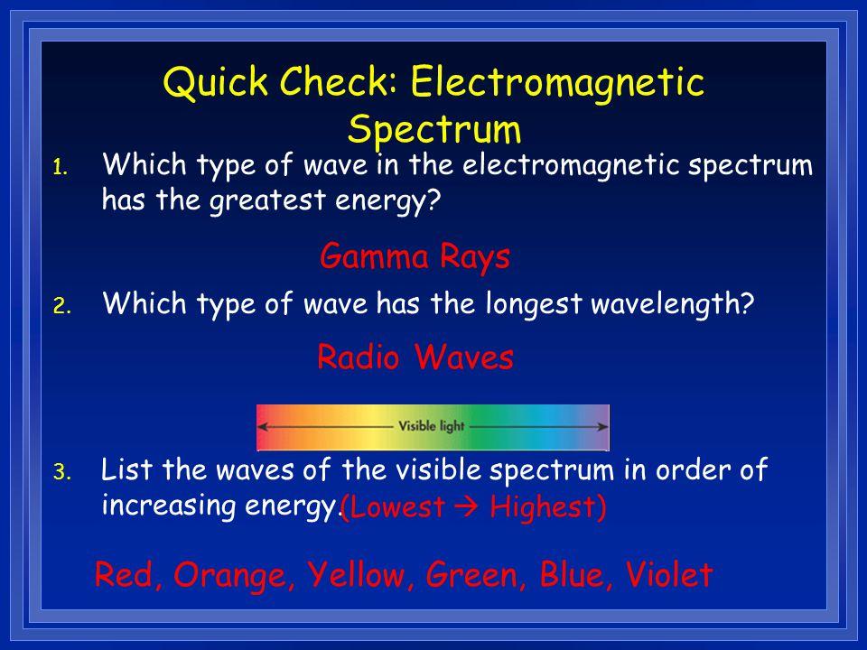 Quick Check: Electromagnetic Spectrum