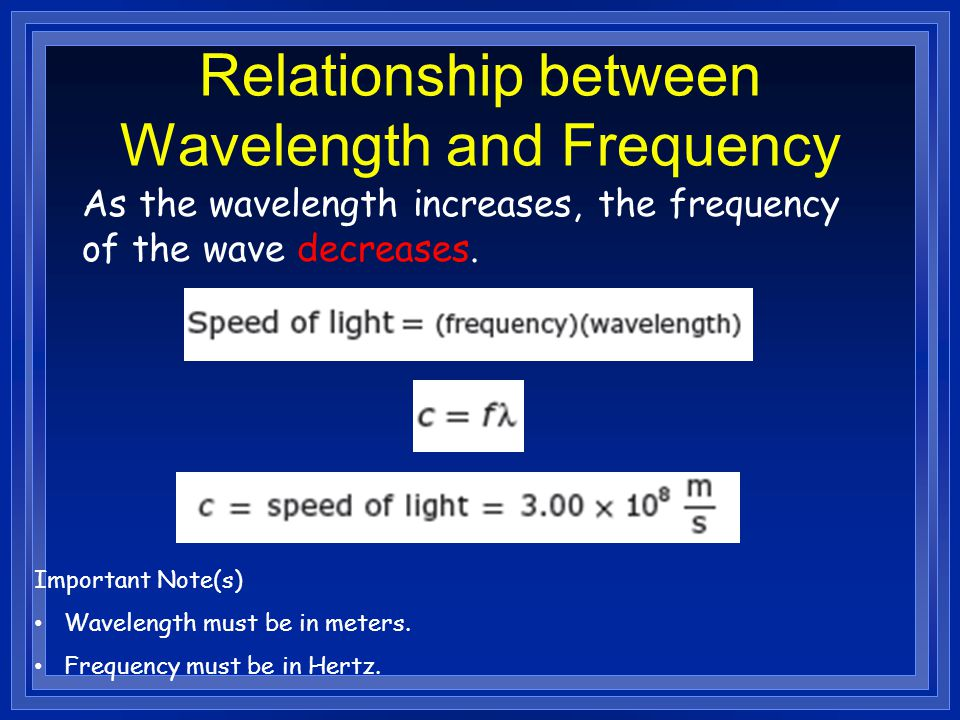 Relationship between Wavelength and Frequency