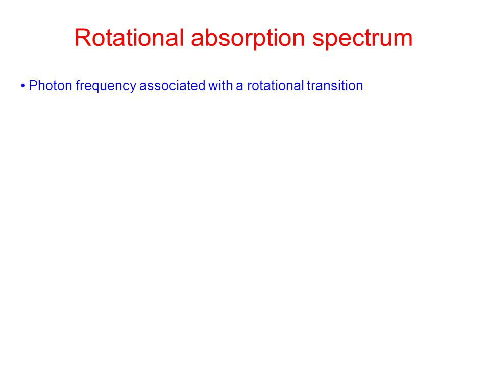 Rotational absorption spectrum