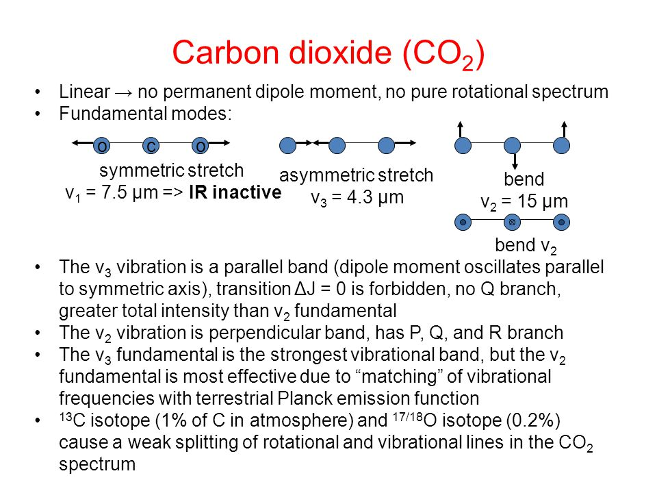Carbon dioxide (CO2) Linear → no permanent dipole moment, no pure rotational spectrum. Fundamental modes: