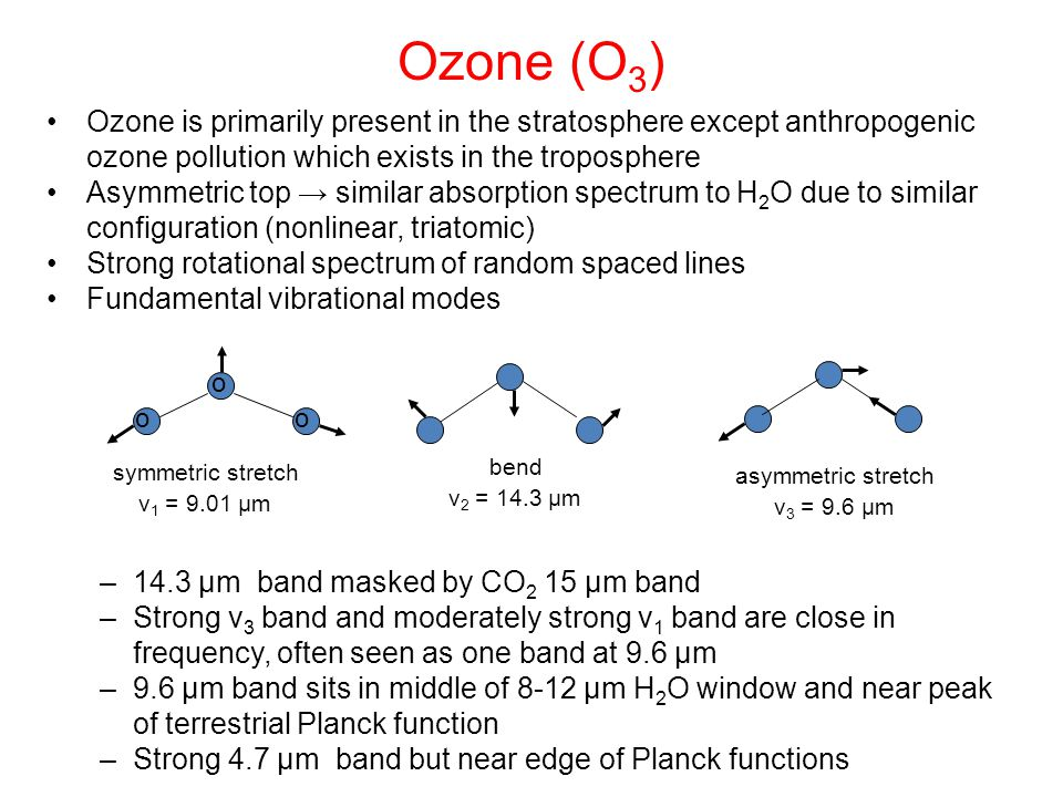 Ozone (O3) Ozone is primarily present in the stratosphere except anthropogenic ozone pollution which exists in the troposphere.
