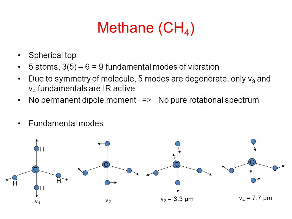 Methane (CH4) Spherical top