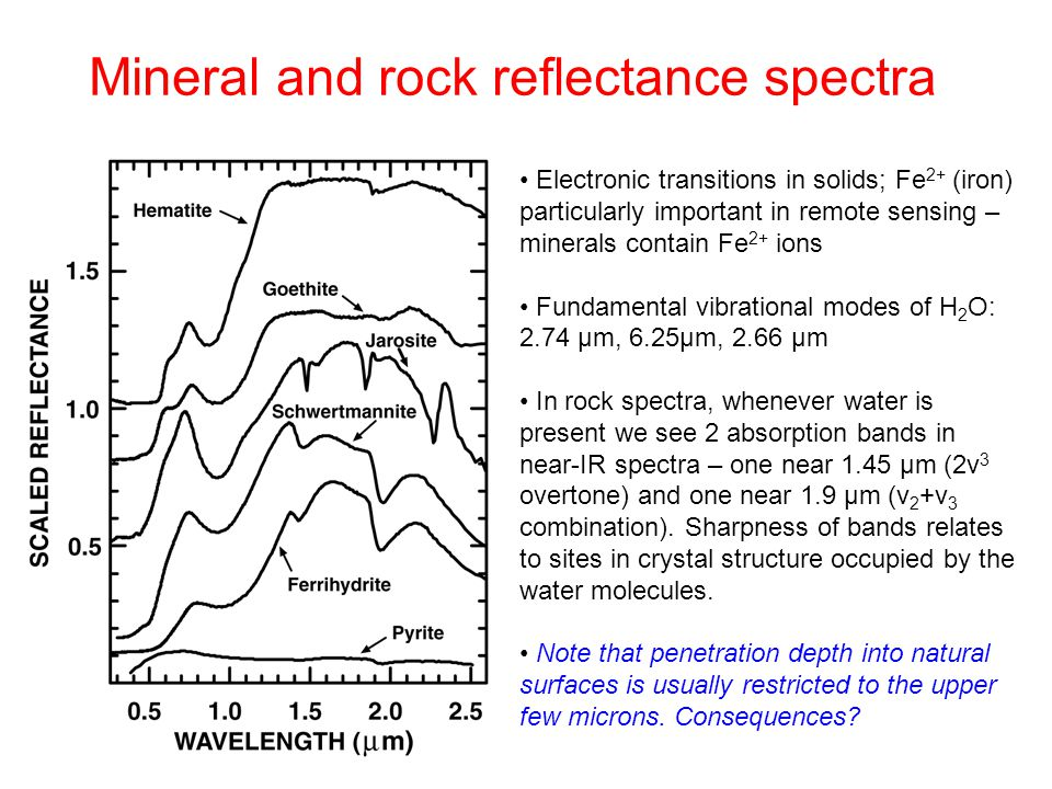 Mineral and rock reflectance spectra