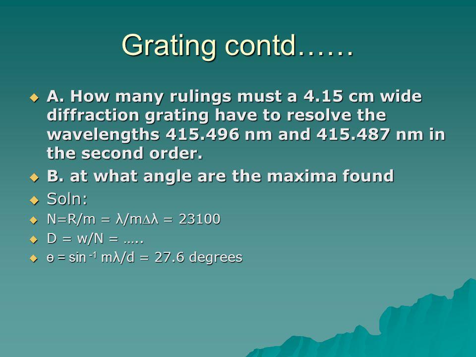 Grating contd……