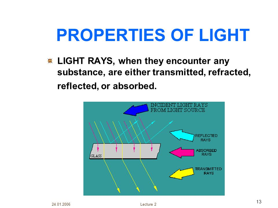 PROPERTIES OF LIGHT LIGHT RAYS, when they encounter any substance, are either transmitted, refracted, reflected, or absorbed.