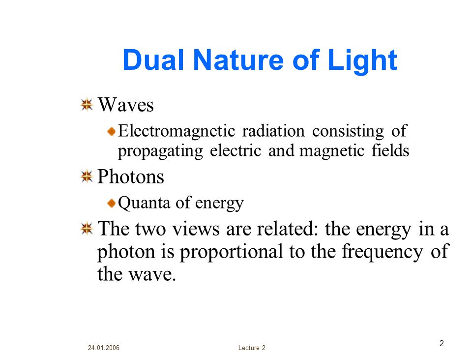 Dual Nature of Light Waves Photons