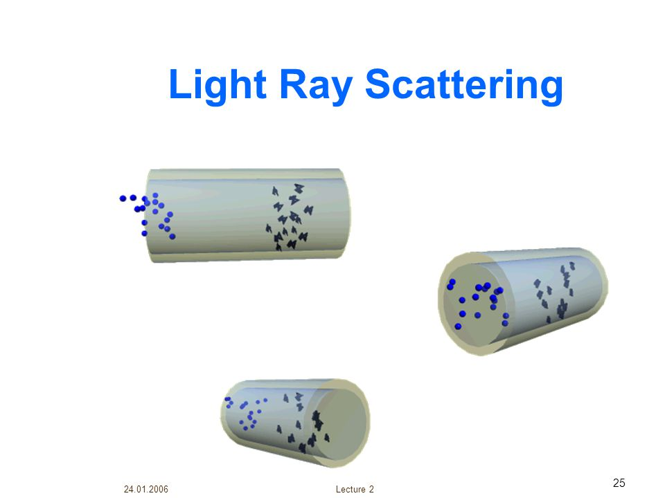 Light Ray Scattering Lecture 2 24.01.2006
