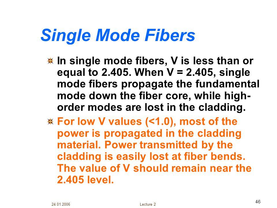 Single Mode Fibers