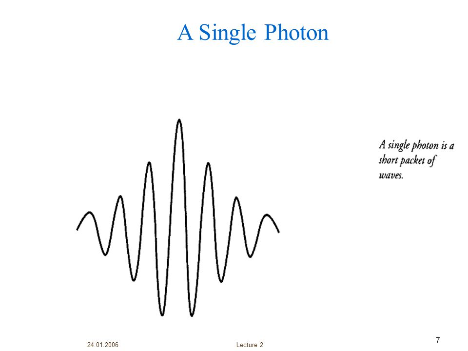 A Single Photon Lecture 2 24.01.2006