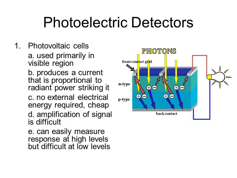 Photoelectric Detectors