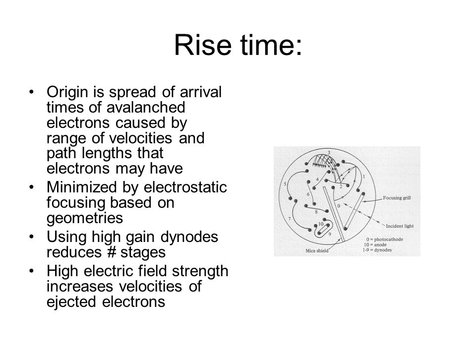 Rise time: Origin is spread of arrival times of avalanched electrons caused by range of velocities and path lengths that electrons may have.