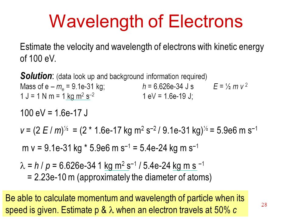 Wavelength of Electrons