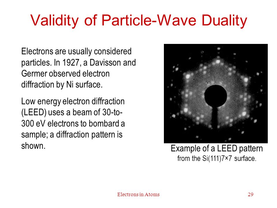 Validity of Particle-Wave Duality