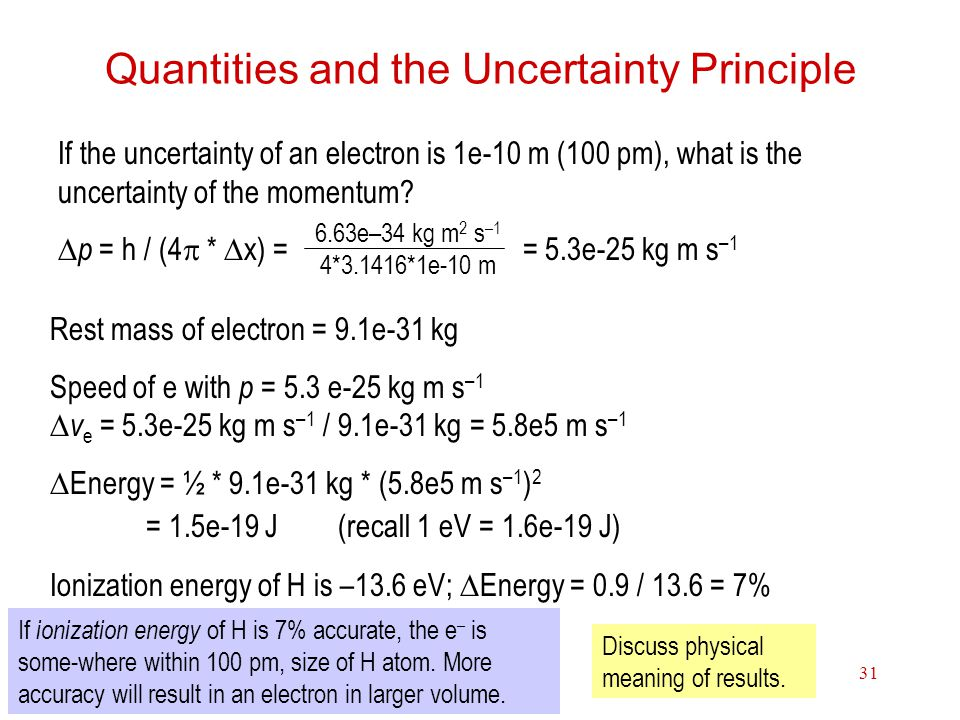 Quantities and the Uncertainty Principle