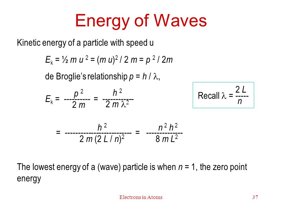 Energy of Waves Kinetic energy of a particle with speed u