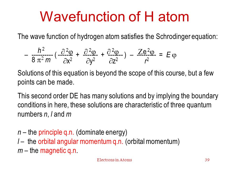Wavefunction of H atom