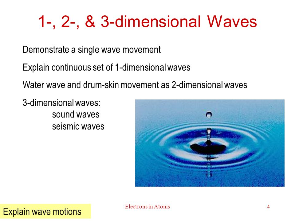 1-, 2-, & 3-dimensional Waves