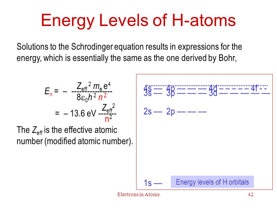 Energy Levels of H-atoms