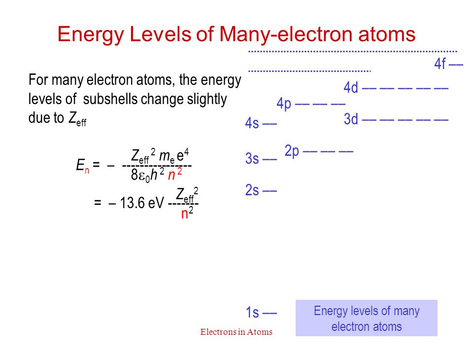 Energy Levels of Many-electron atoms