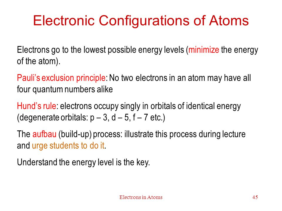 Electronic Configurations of Atoms