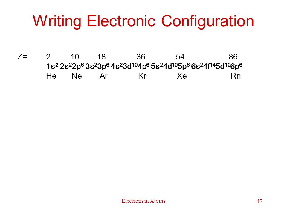 Writing Electronic Configuration