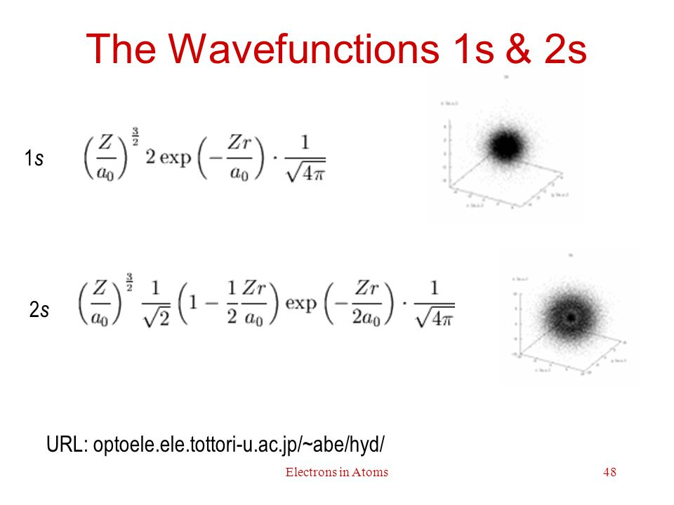The Wavefunctions 1s & 2s 1s 2s