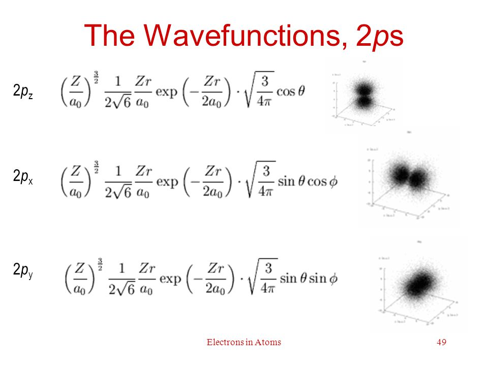 The Wavefunctions, 2ps 2pz 2px 2py Electrons in Atoms