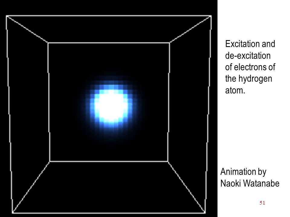 Excitation and de-excitation of electrons of the hydrogen atom.